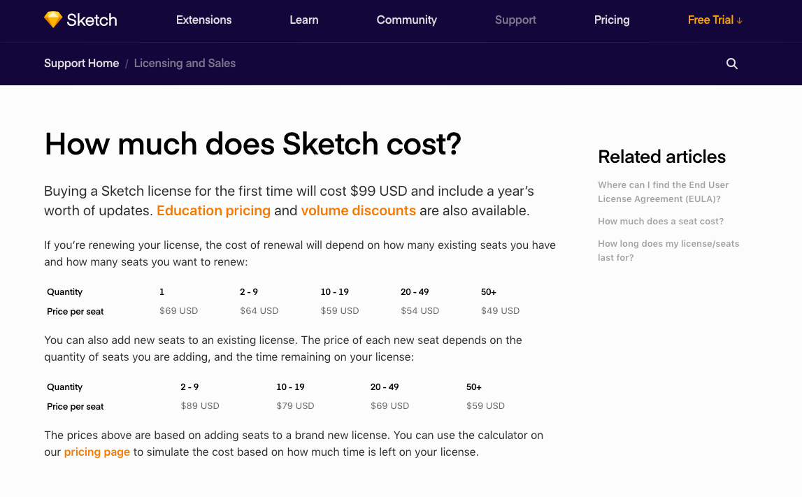 sketch FAQ answer in more detail