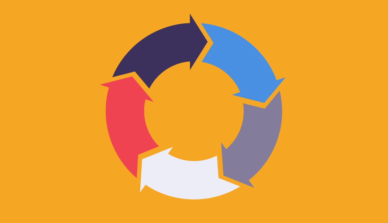 The Flywheel Sales & Marketing Model