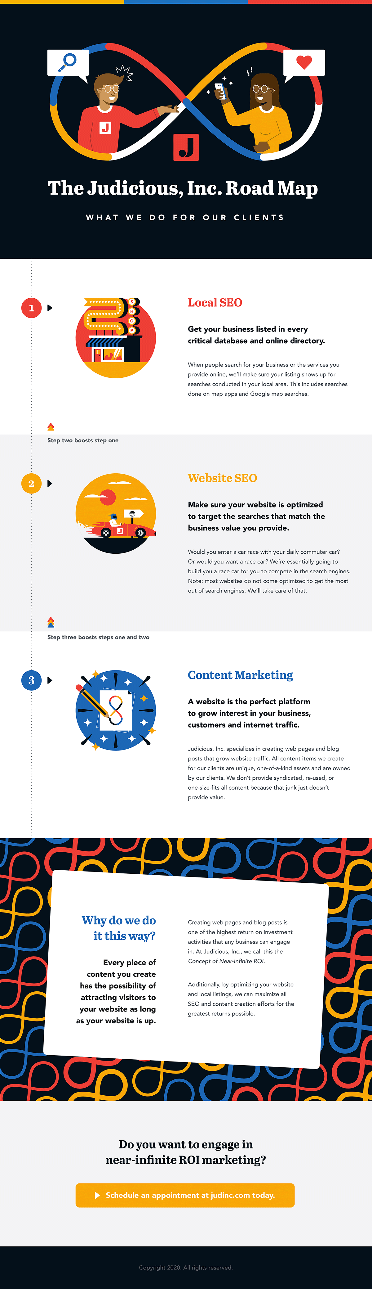 the search engine optimization SEO process